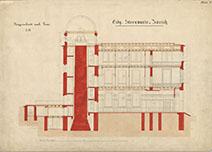 Sternwarte Querschnitte Pollack Graphische Sammlung ETH Zürich